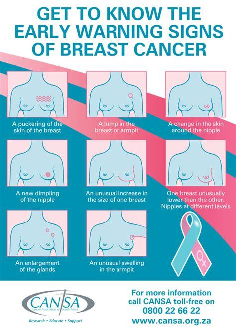Breast cancer screening jpg 660x932